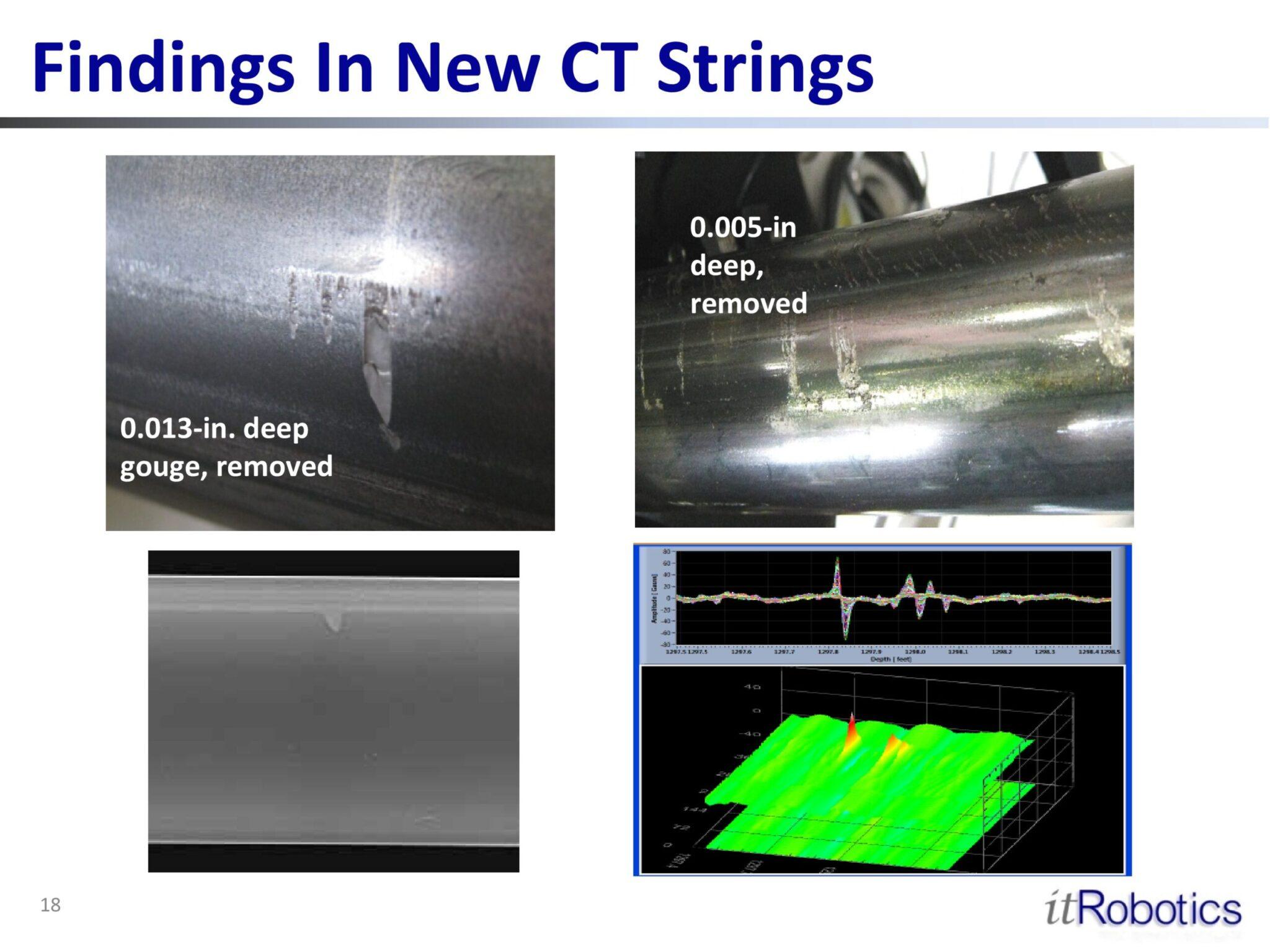 Findings In New CT Strings
