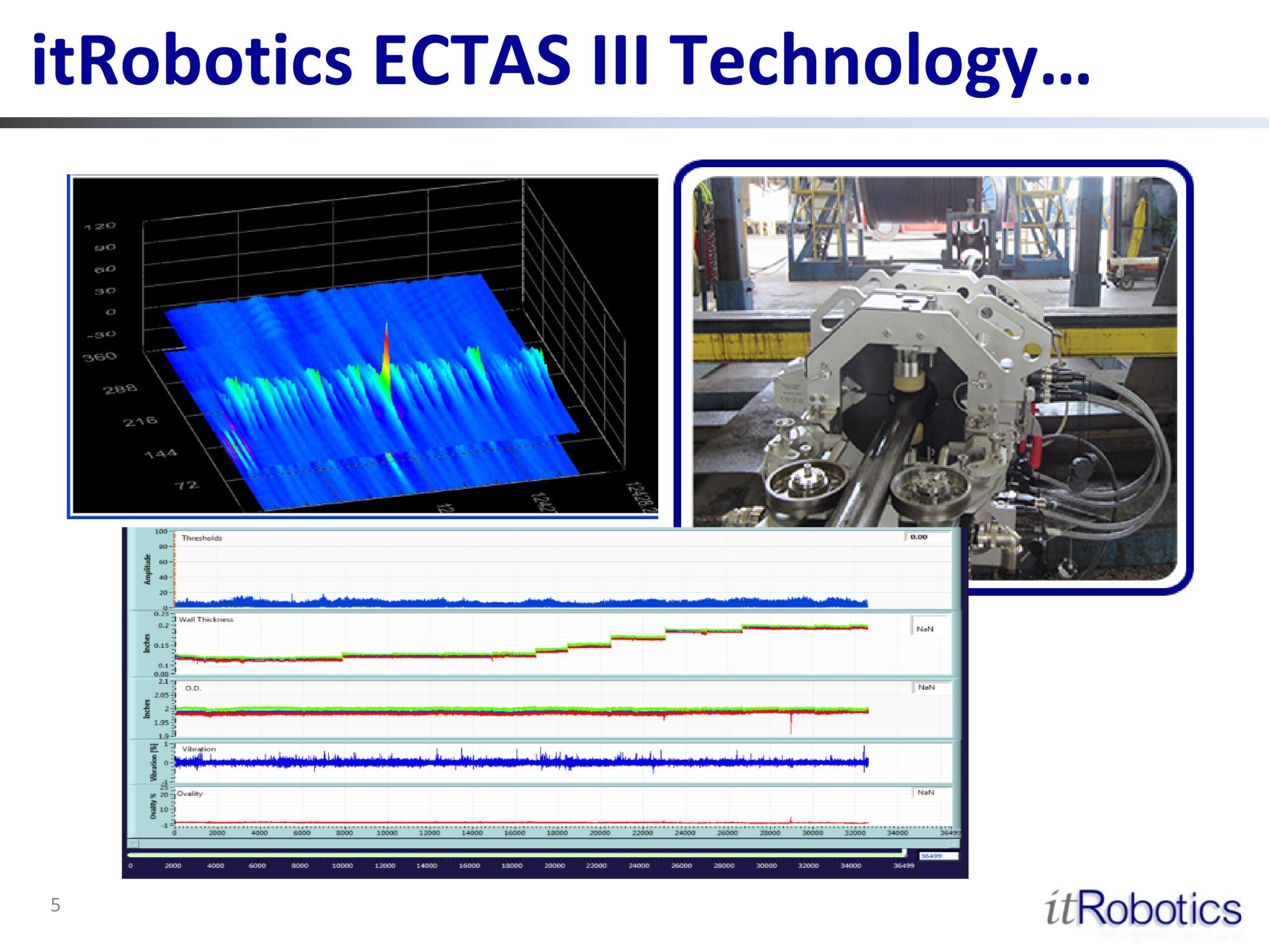 itRobotics ECTAS III Technology